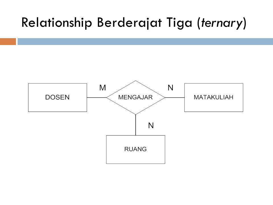 Relationship Berderajat Tiga (ternary)