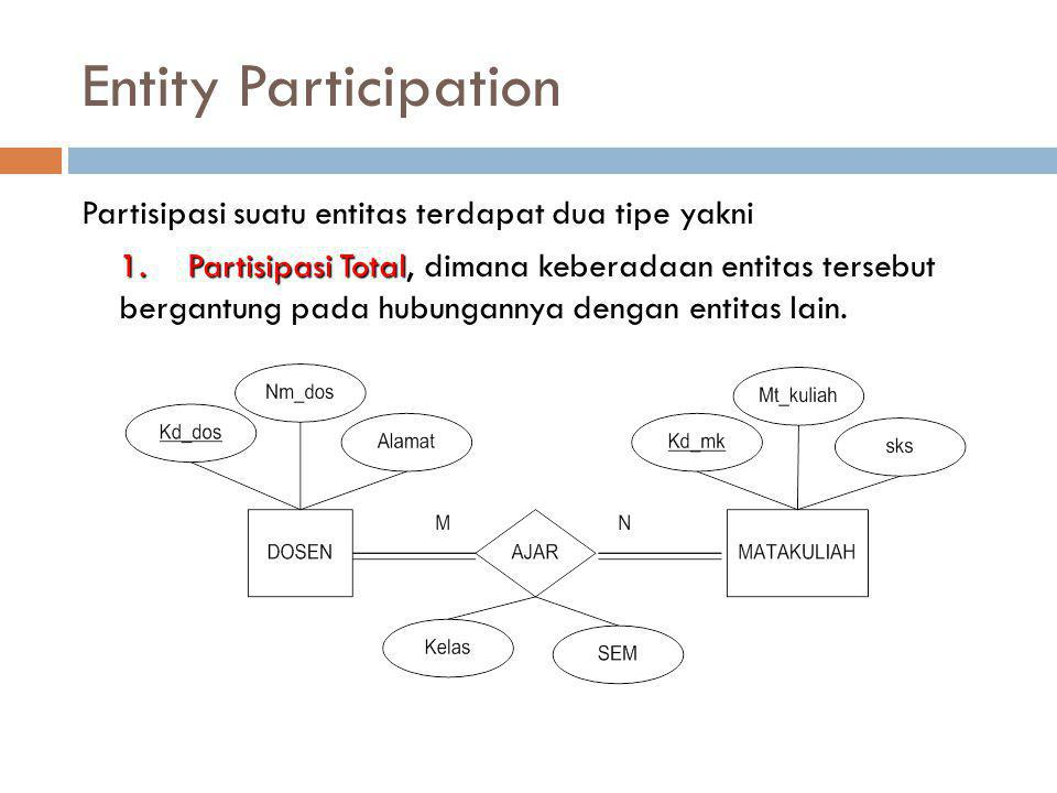 Entity Participation Partisipasi suatu entitas terdapat dua tipe yakni 1. Partisipasi Total 1. Partisipasi Total, dimana keberadaan entitas tersebut b