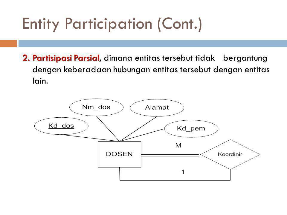 Entity Participation (Cont.) 2. Partisipasi Parsial 2. Partisipasi Parsial, dimana entitas tersebut tidak bergantung dengan keberadaan hubungan entita