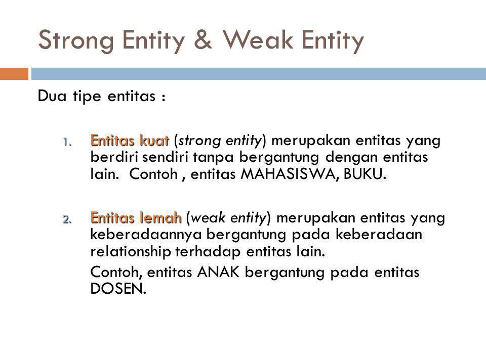Strong Entity & Weak Entity Dua tipe entitas : 1. Entitas kuat 1. Entitas kuat (strong entity) merupakan entitas yang berdiri sendiri tanpa bergantung