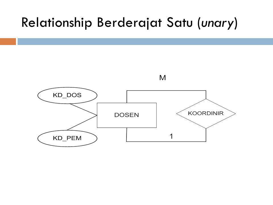 Relationship Berderajat Satu (unary)