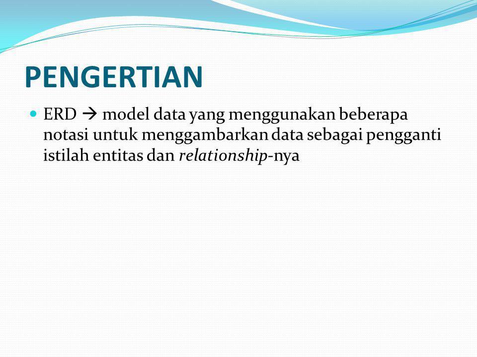 PENGERTIAN ERD  model data yang menggunakan beberapa notasi untuk menggambarkan data sebagai pengganti istilah entitas dan relationship-nya