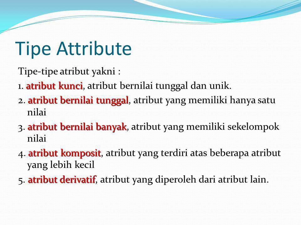 Tipe Attribute Tipe-tipe atribut yakni : atribut kunci 1. atribut kunci, atribut bernilai tunggal dan unik. atribut bernilai tunggal 2. atribut bernil