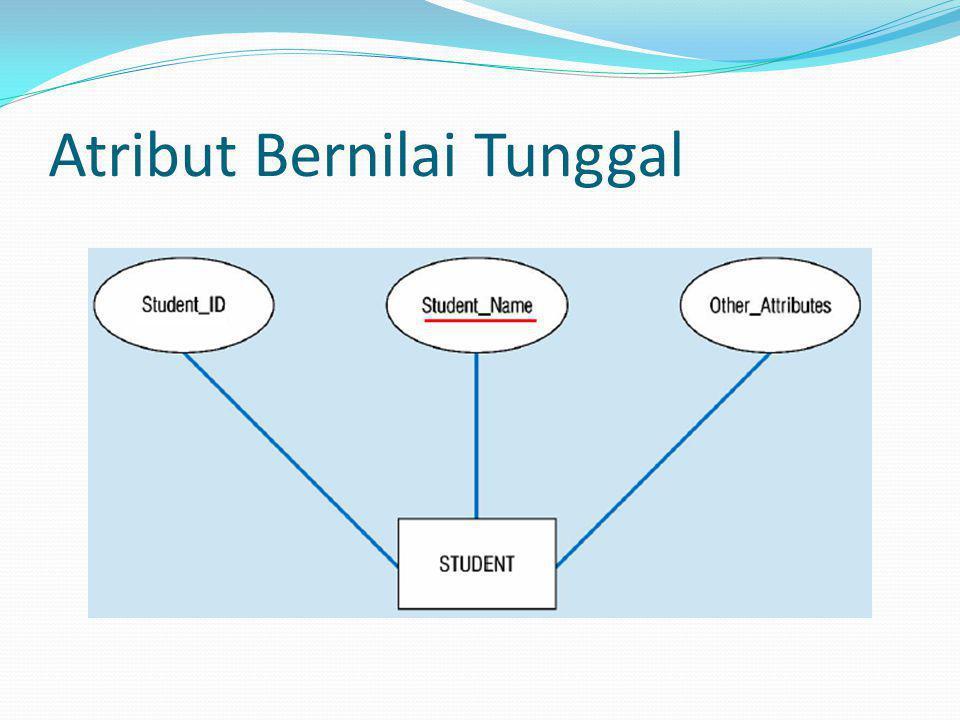 Atribut Bernilai Tunggal