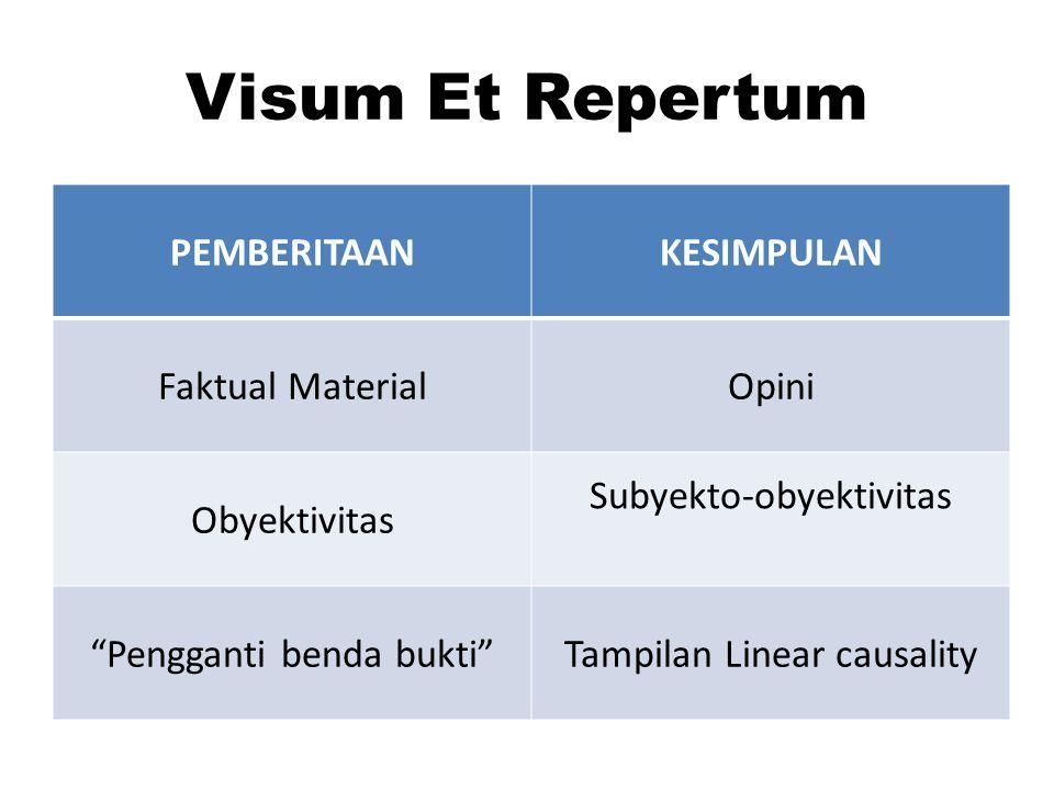 """Visum Et Repertum PEMBERITAANKESIMPULAN Faktual MaterialOpini Obyektivitas Subyekto-obyektivitas """"Pengganti benda bukti""""Tampilan Linear causality"""