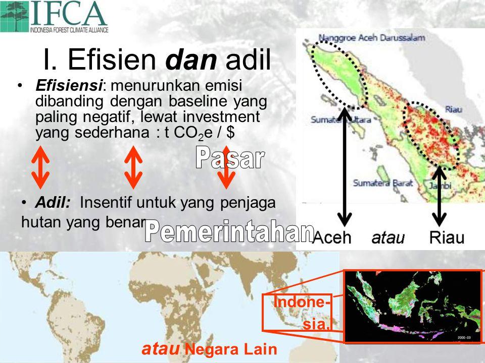 I. Efisien dan adil Efisiensi: menurunkan emisi dibanding dengan baseline yang paling negatif, lewat investment yang sederhana : t CO 2 e / $ Indone-