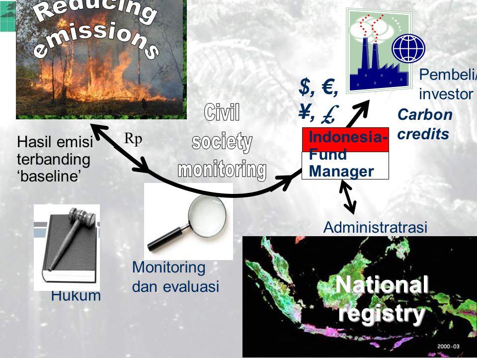 Administratrasi $, €, ¥, £ Carbon credits Monitoring dan evaluasi Pembeli/ investor Hukum National registry Rp Hasil emisi terbanding 'baseline' Indonesia- Fund Manager