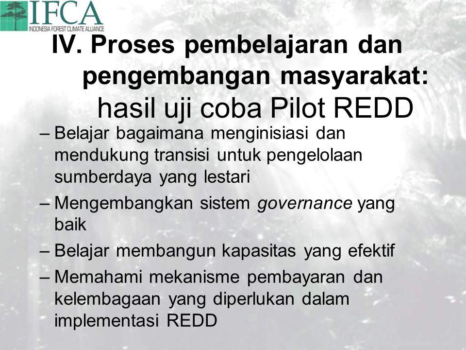 IV. Proses pembelajaran dan pengembangan masyarakat: hasil uji coba Pilot REDD –Belajar bagaimana menginisiasi dan mendukung transisi untuk pengelolaa