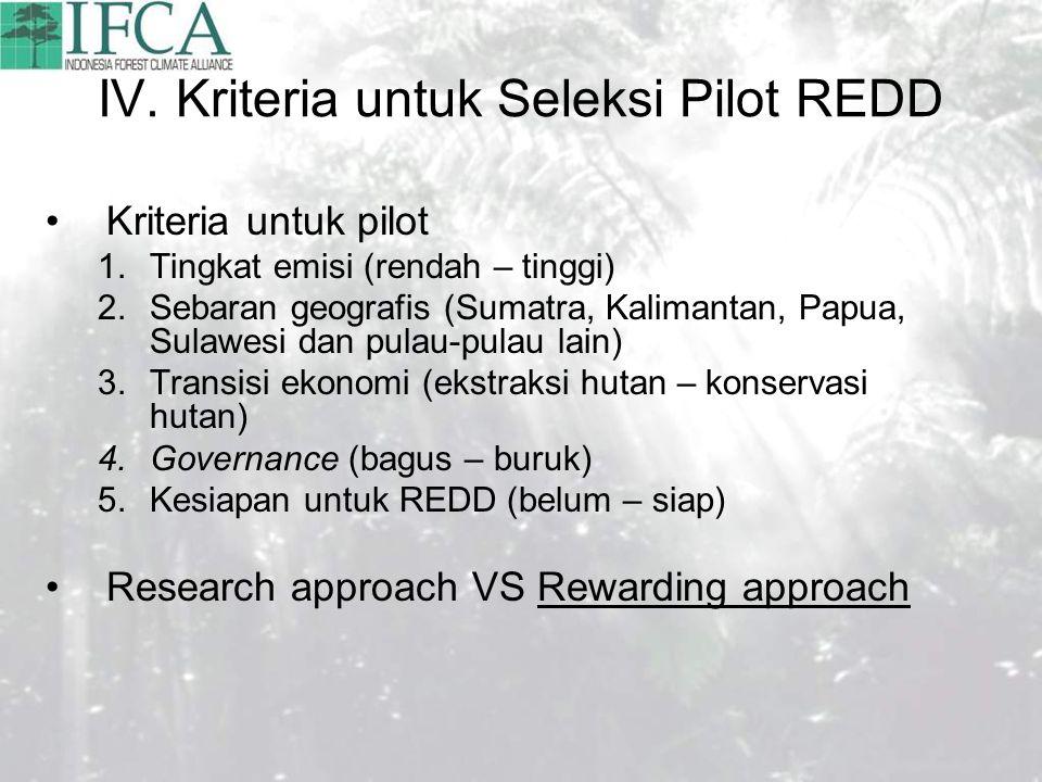IV. Kriteria untuk Seleksi Pilot REDD Kriteria untuk pilot 1.Tingkat emisi (rendah – tinggi) 2.Sebaran geografis (Sumatra, Kalimantan, Papua, Sulawesi