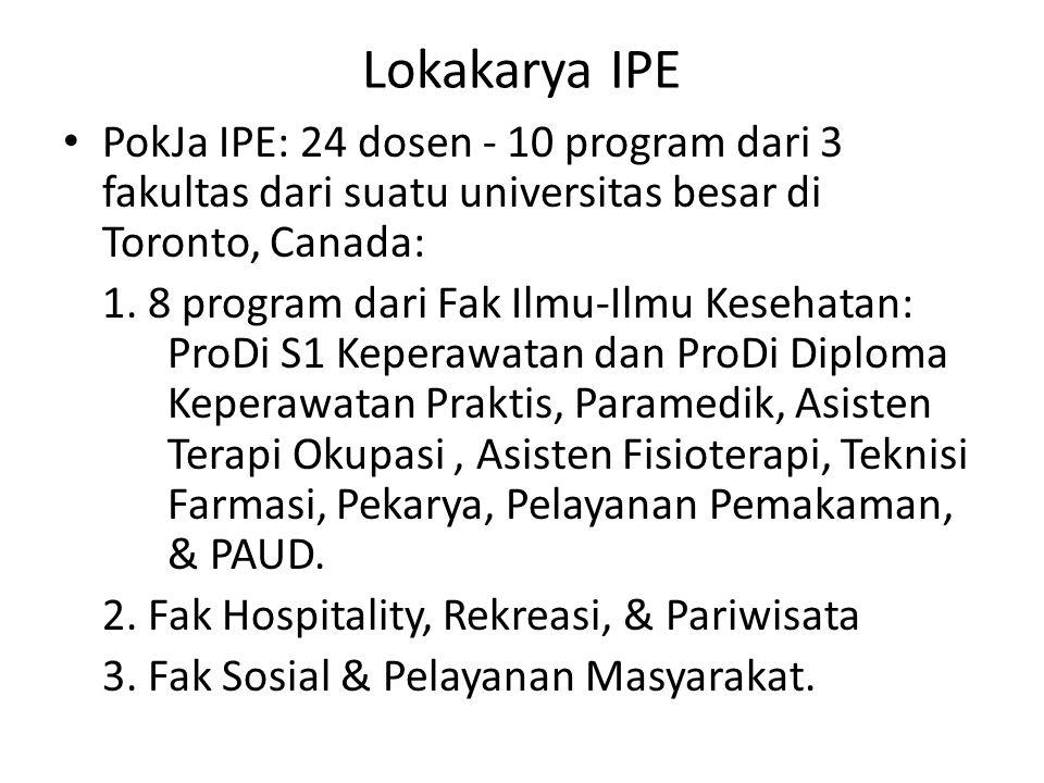 Lokakarya IPE PokJa IPE: 24 dosen - 10 program dari 3 fakultas dari suatu universitas besar di Toronto, Canada: 1. 8 program dari Fak Ilmu-Ilmu Keseha