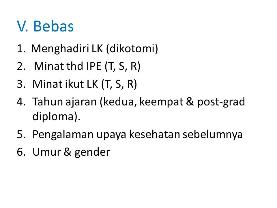 V. Bebas 1.Menghadiri LK (dikotomi) 2. Minat thd IPE (T, S, R) 3.Minat ikut LK (T, S, R) 4.Tahun ajaran (kedua, keempat & post-grad diploma). 5.Pengal