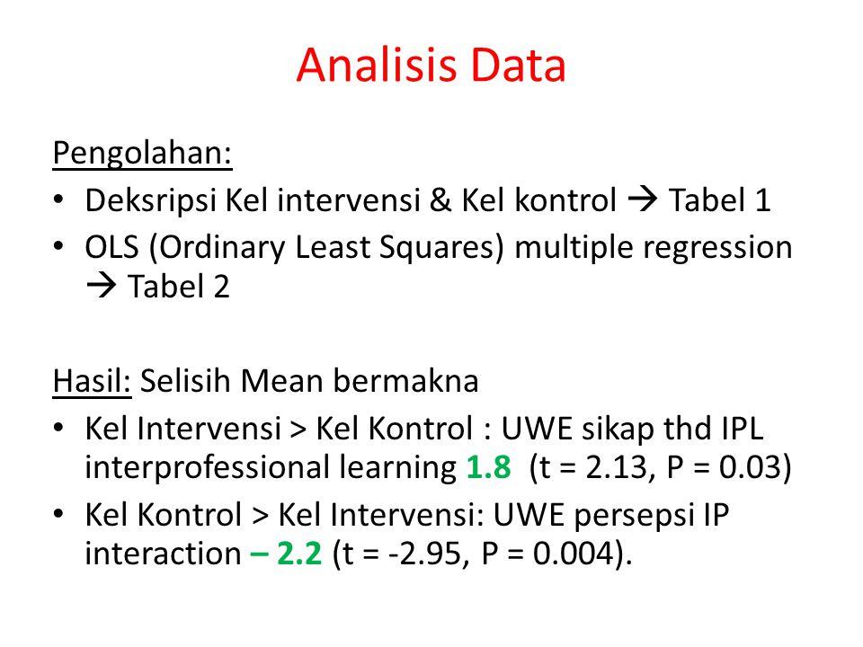 Analisis Data Pengolahan: Deksripsi Kel intervensi & Kel kontrol  Tabel 1 OLS (Ordinary Least Squares) multiple regression  Tabel 2 Hasil: Selisih M