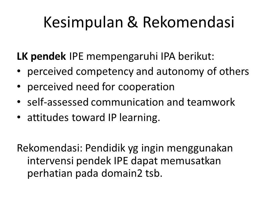 Kesimpulan & Rekomendasi LK pendek IPE mempengaruhi IPA berikut: perceived competency and autonomy of others perceived need for cooperation self-asses
