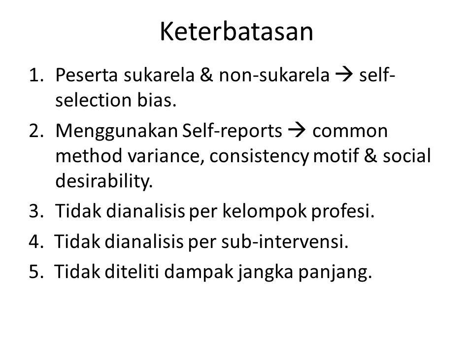 Keterbatasan 1.Peserta sukarela & non-sukarela  self- selection bias. 2.Menggunakan Self-reports  common method variance, consistency motif & social