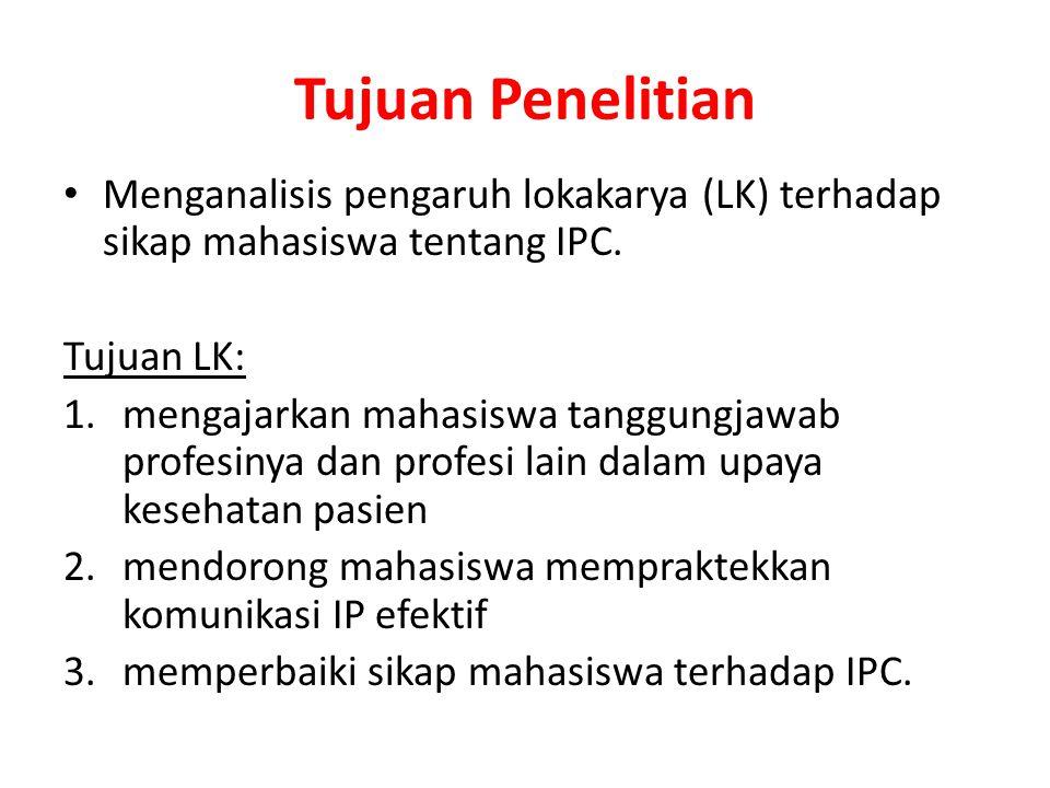 Tujuan Penelitian Menganalisis pengaruh lokakarya (LK) terhadap sikap mahasiswa tentang IPC. Tujuan LK: 1.mengajarkan mahasiswa tanggungjawab profesin