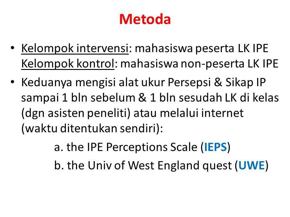 Metoda Kelompok intervensi: mahasiswa peserta LK IPE Kelompok kontrol: mahasiswa non-peserta LK IPE Keduanya mengisi alat ukur Persepsi & Sikap IP sam