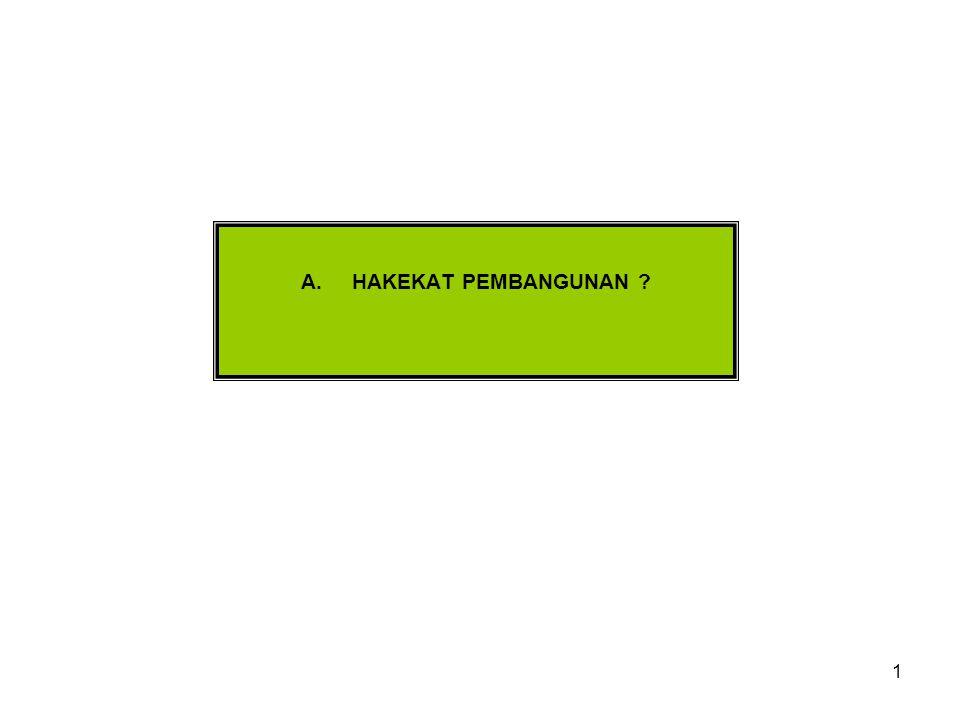 1 A. HAKEKAT PEMBANGUNAN