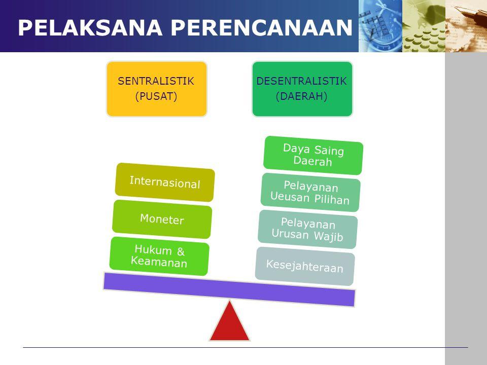 PELAKSANA PERENCANAAN SENTRALISTIK (PUSAT) DESENTRALISTIK (DAERAH) Kesejahteraan Pelayanan Urusan Wajib Pelayanan Ueusan Pilihan Daya Saing Daerah Huk