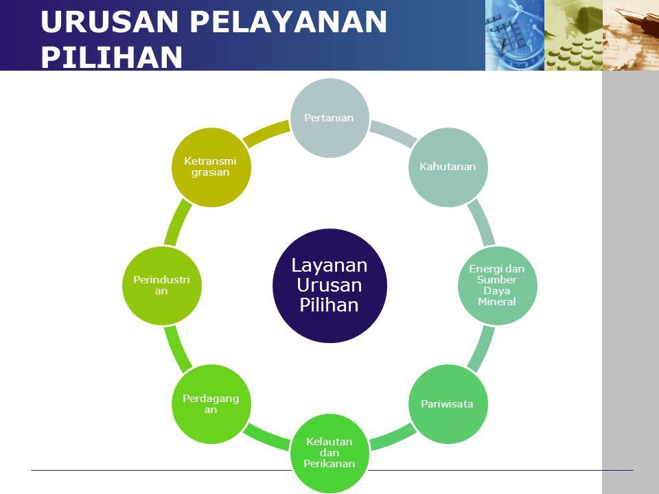 Layanan Urusan Pilihan PertanianKahutanan Energi dan Sumber Daya Mineral Pariwisata Kelautan dan Perikanan Perdagang an Perindustri an Ketransmi grasi