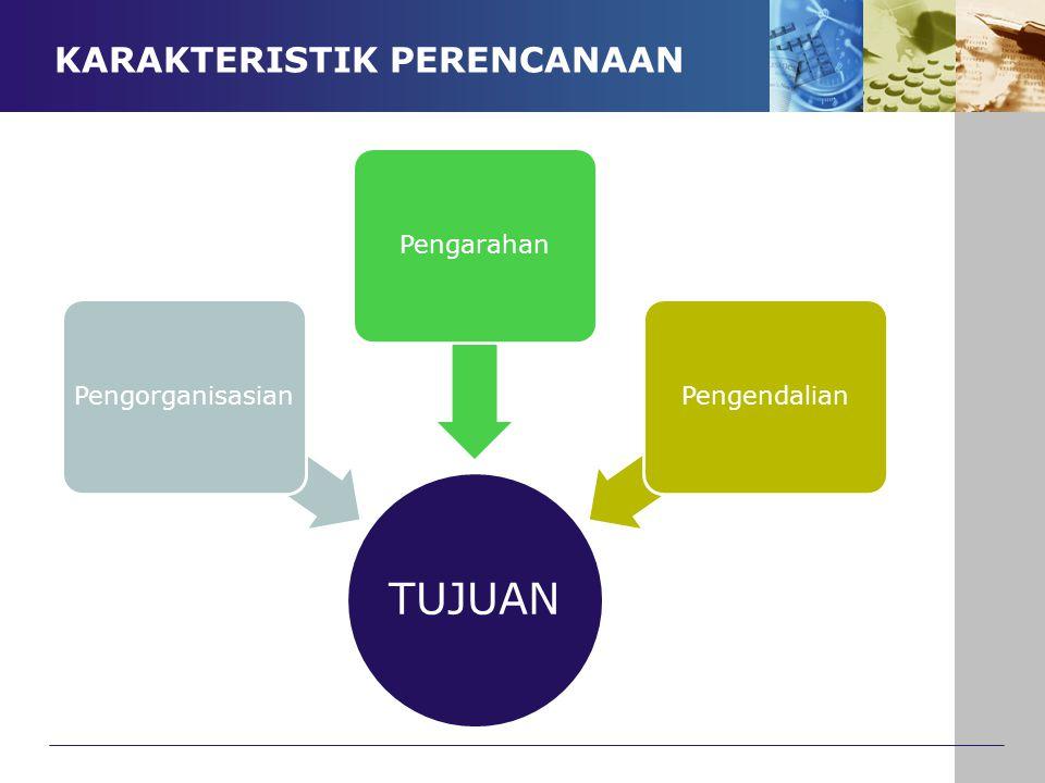 Ekonomi Regional 1 Kebijakan Fiskal & Moneter 2 Manajemen Keuangan Daerah 3 Perencanaan Strategis 4 Seminar Perenc.