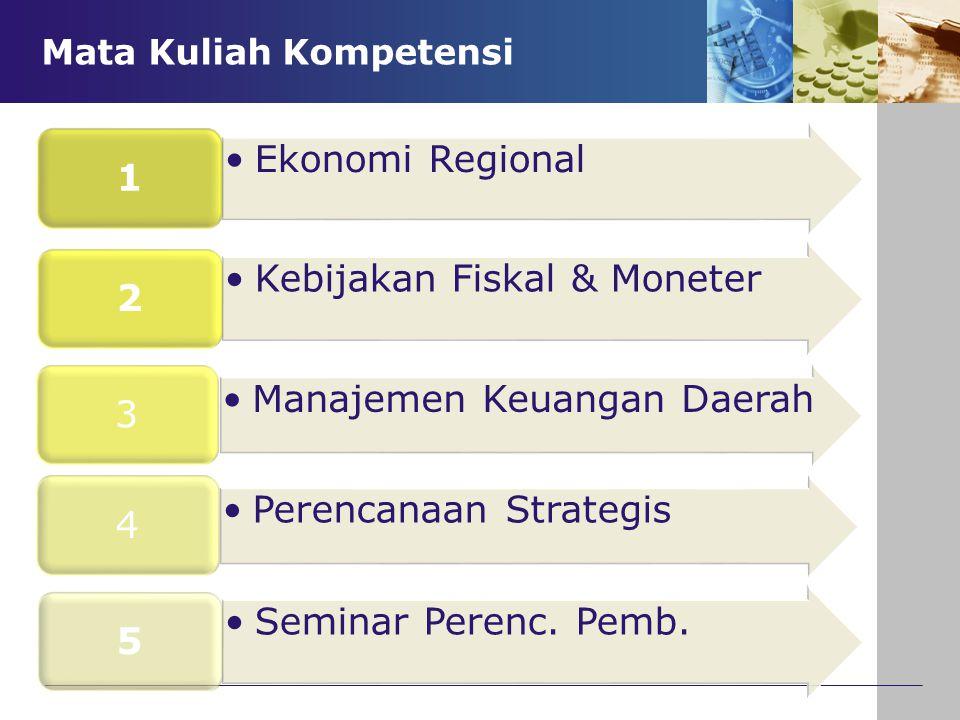 Ekonomi Regional 1 Kebijakan Fiskal & Moneter 2 Manajemen Keuangan Daerah 3 Perencanaan Strategis 4 Seminar Perenc. Pemb. 5 Mata Kuliah Kompetensi