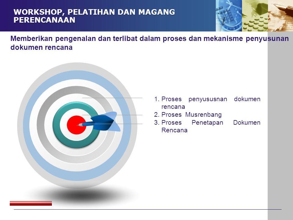 Memberikan pengenalan dan terlibat dalam proses dan mekanisme penyusunan dokumen rencana 1.Proses penyususnan dokumen rencana 2.Proses Musrenbang 3.Pr