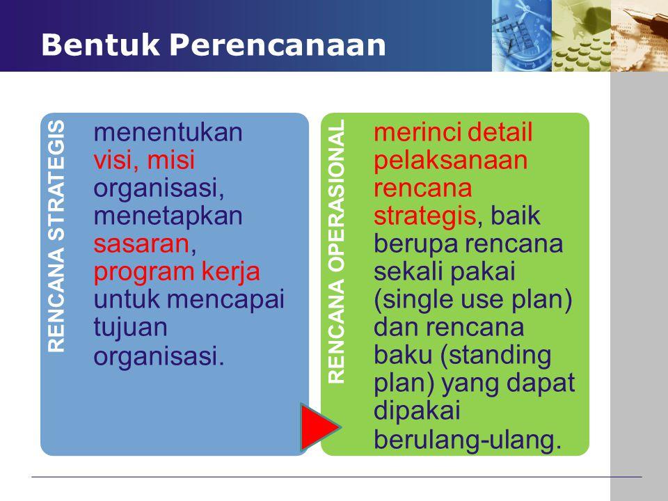 Bentuk Perencanaan RENCANA STRATEGIS menentukan visi, misi organisasi, menetapkan sasaran, program kerja untuk mencapai tujuan organisasi. RENCANA OPE