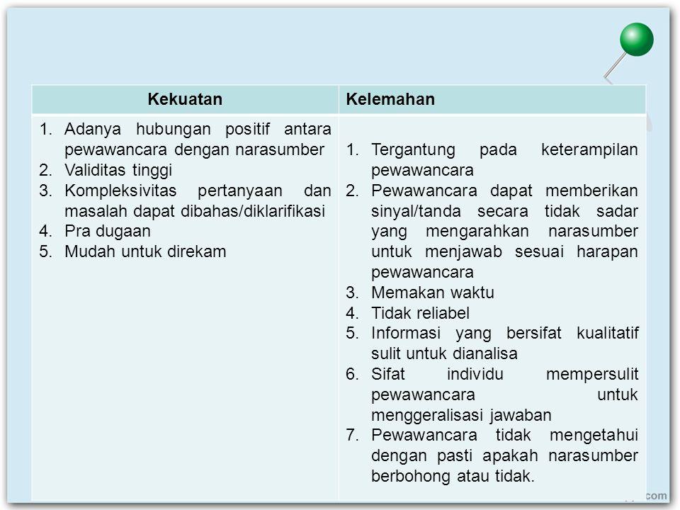 KekuatanKelemahan 1.Adanya hubungan positif antara pewawancara dengan narasumber 2.Validitas tinggi 3.Kompleksivitas pertanyaan dan masalah dapat diba