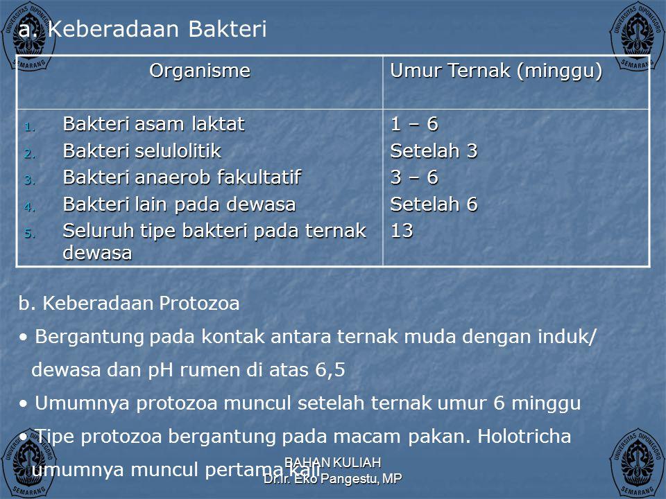 BAHAN KULIAH Dr.Ir.Eko Pangestu, MP a. Keberadaan Bakteri Organisme Umur Ternak (minggu) 1.