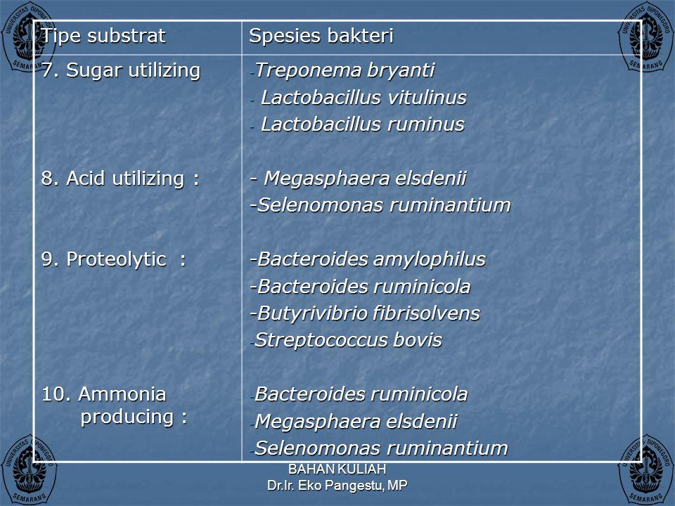BAHAN KULIAH Dr.Ir.Eko Pangestu, MP Tipe substrat Spesies bakteri 7.