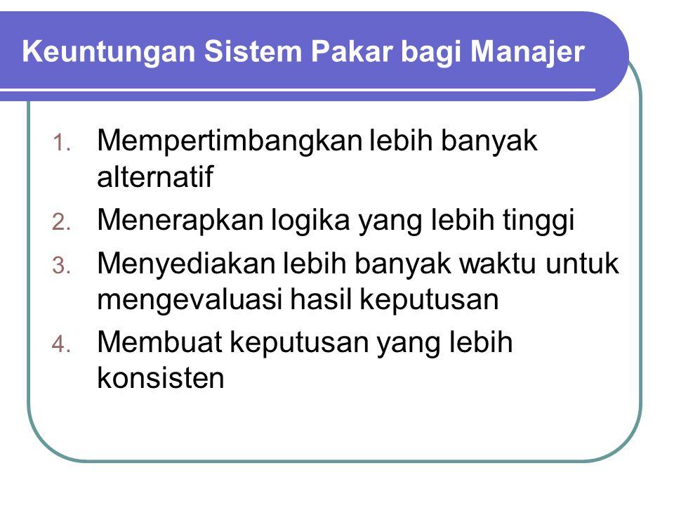 Keuntungan Sistem Pakar bagi Manajer 1.Mempertimbangkan lebih banyak alternatif 2.