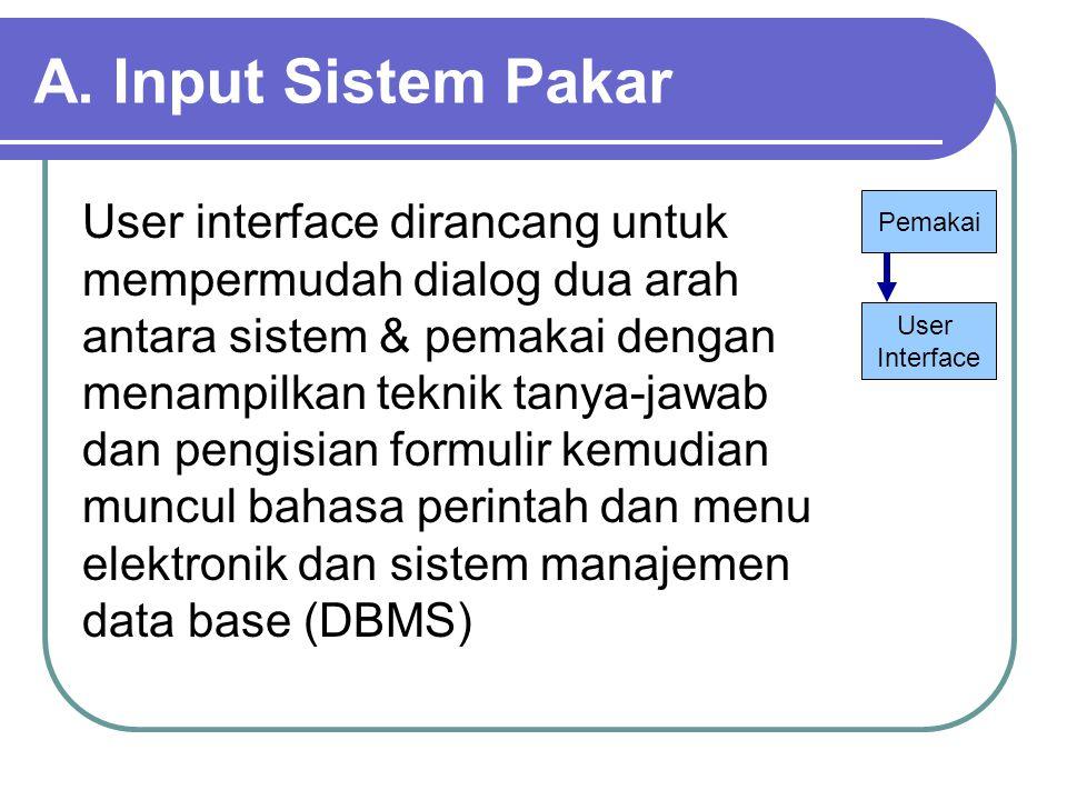 A. Input Sistem Pakar User interface dirancang untuk mempermudah dialog dua arah antara sistem & pemakai dengan menampilkan teknik tanya-jawab dan pen