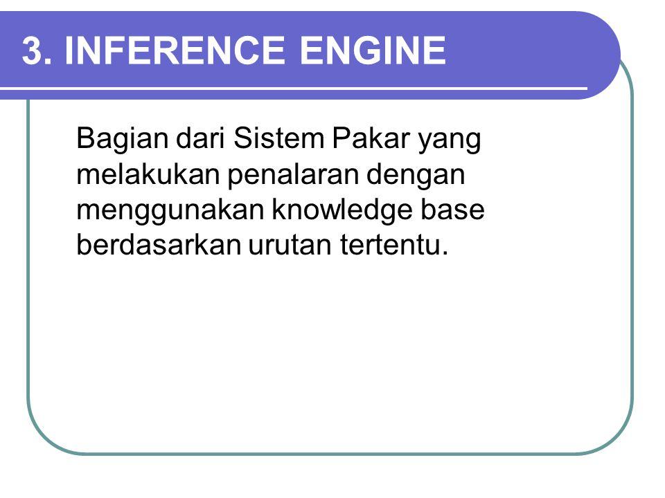 3. INFERENCE ENGINE Bagian dari Sistem Pakar yang melakukan penalaran dengan menggunakan knowledge base berdasarkan urutan tertentu.