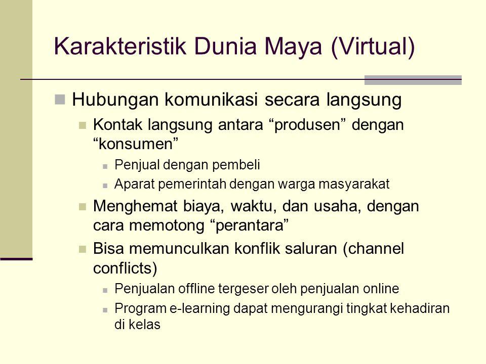 """Karakteristik Dunia Maya (Virtual) Hubungan komunikasi secara langsung Kontak langsung antara """"produsen"""" dengan """"konsumen"""" Penjual dengan pembeli Apar"""