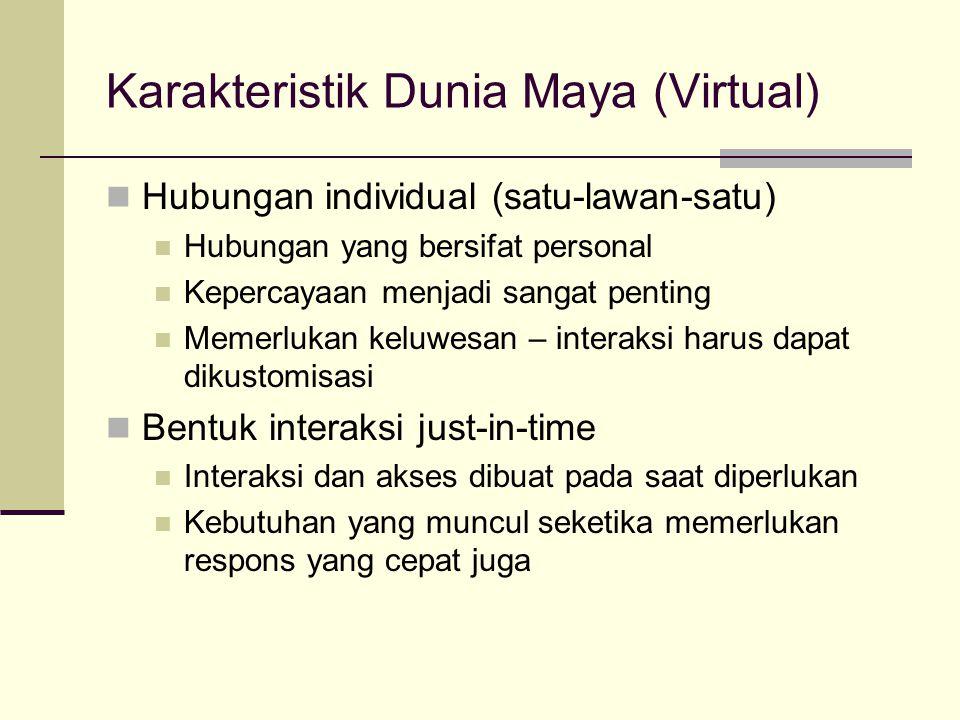 Karakteristik Dunia Maya (Virtual) Hubungan individual (satu-lawan-satu) Hubungan yang bersifat personal Kepercayaan menjadi sangat penting Memerlukan