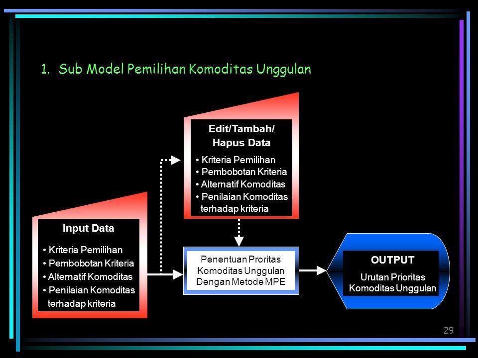 29 Penentuan Proritas Komoditas Unggulan Dengan Metode MPE Input Data Kriteria Pemilihan Pembobotan Kriteria Alternatif Komoditas Penilaian Komoditas
