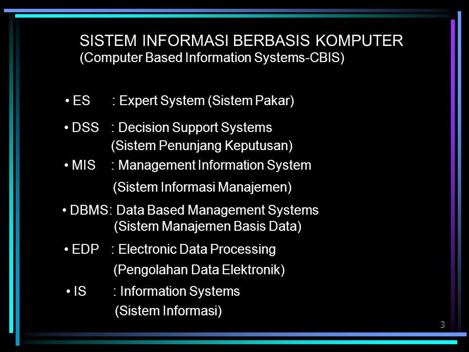 3 SISTEM INFORMASI BERBASIS KOMPUTER (Computer Based Information Systems-CBIS) ES: Expert System (Sistem Pakar) DSS: Decision Support Systems (Sistem