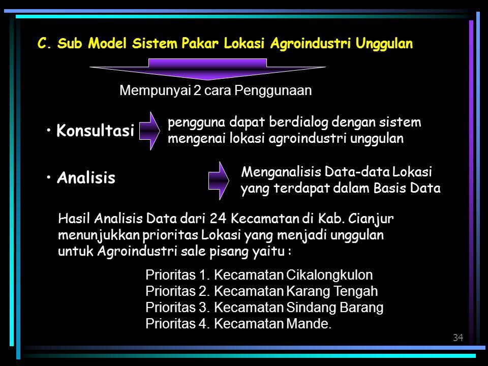 34 C. Sub Model Sistem Pakar Lokasi Agroindustri Unggulan Mempunyai 2 cara Penggunaan Konsultasi Analisis pengguna dapat berdialog dengan sistem menge