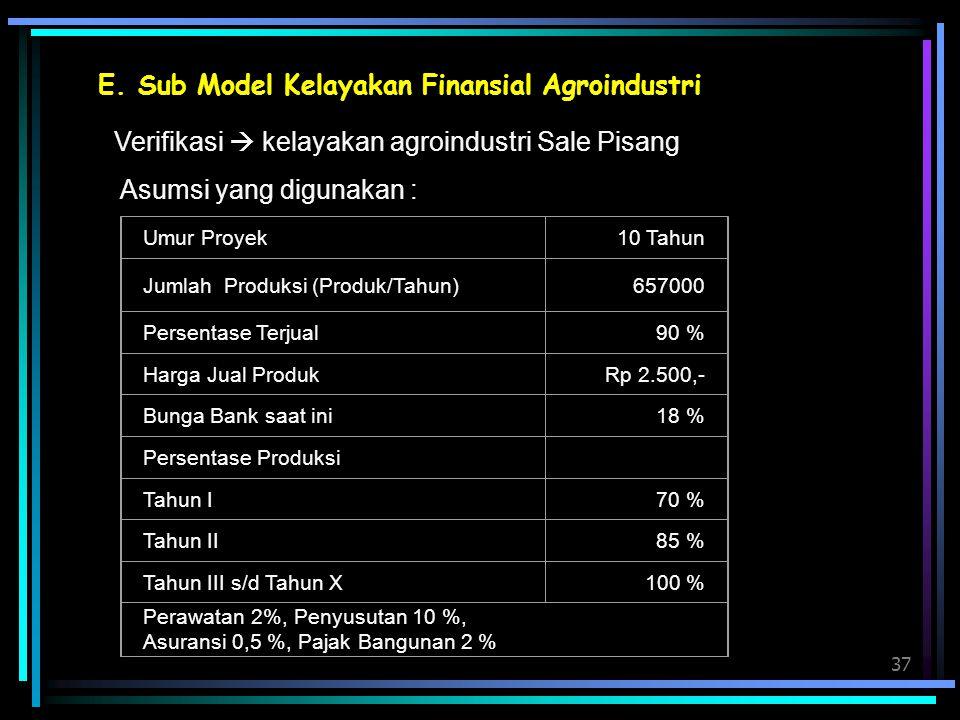 37 E. Sub Model Kelayakan Finansial Agroindustri Asumsi yang digunakan : Verifikasi  kelayakan agroindustri Sale Pisang Umur Proyek10 Tahun Jumlah Pr