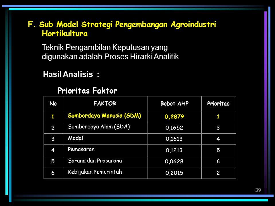 39 F. Sub Model Strategi Pengembangan Agroindustri Hortikultura Teknik Pengambilan Keputusan yang digunakan adalah Proses Hirarki Analitik Hasil Anali