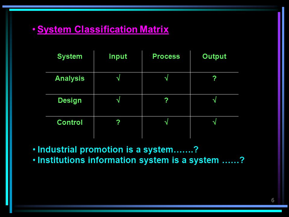 6 System Classification Matrix SystemInputProcessOutput Analysis  ? Design  ?  Control?  Industrial promotion is a system…….? Institutions infor