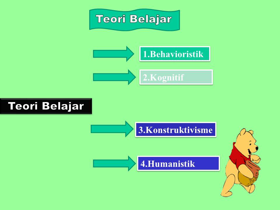 1.Behavioristik 4.Humanistik 3.Konstruktivisme 2.Kognitif