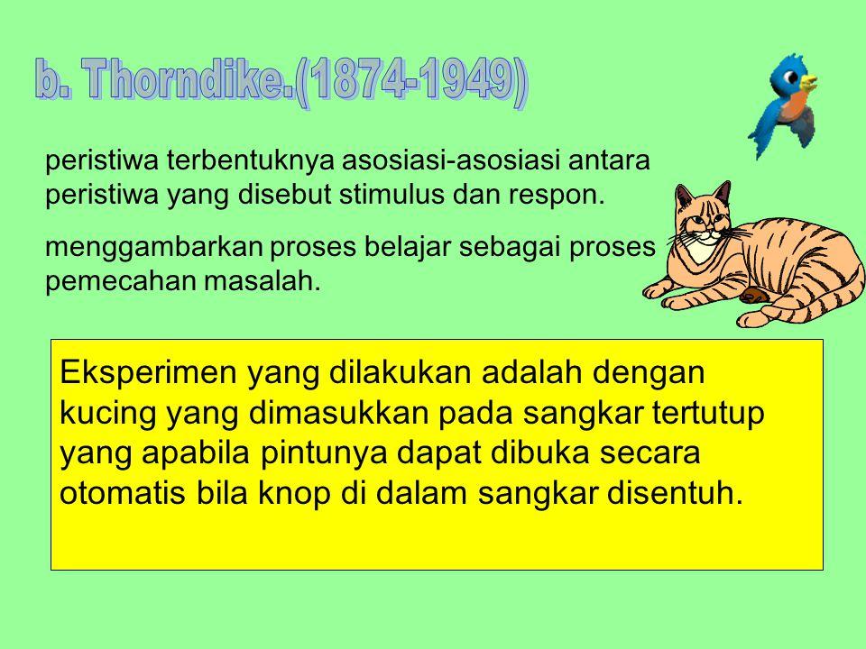 peristiwa terbentuknya asosiasi-asosiasi antara peristiwa yang disebut stimulus dan respon.