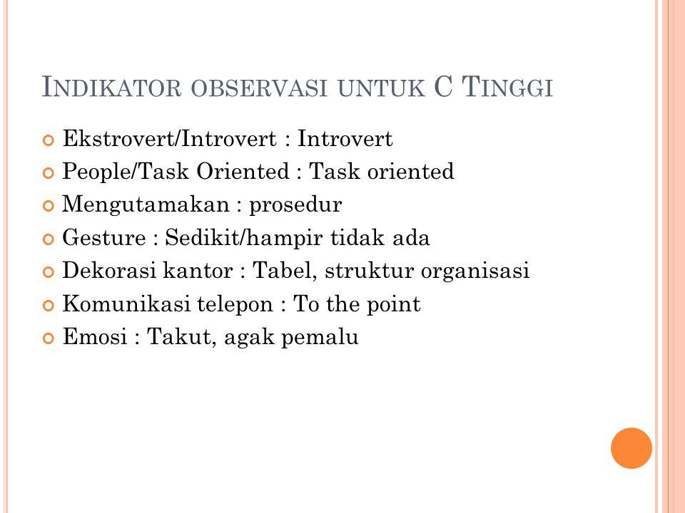I NDIKATOR OBSERVASI UNTUK C T INGGI Ekstrovert/Introvert : Introvert People/Task Oriented : Task oriented Mengutamakan : prosedur Gesture : Sedikit/h