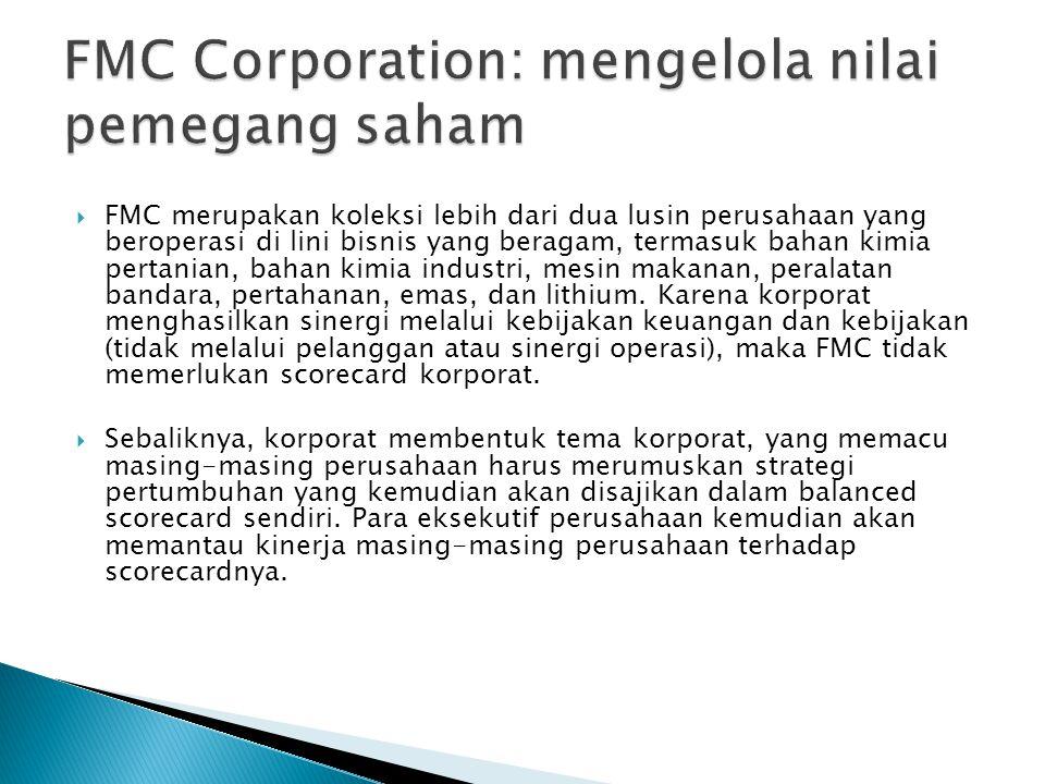  FMC merupakan koleksi lebih dari dua lusin perusahaan yang beroperasi di lini bisnis yang beragam, termasuk bahan kimia pertanian, bahan kimia indus