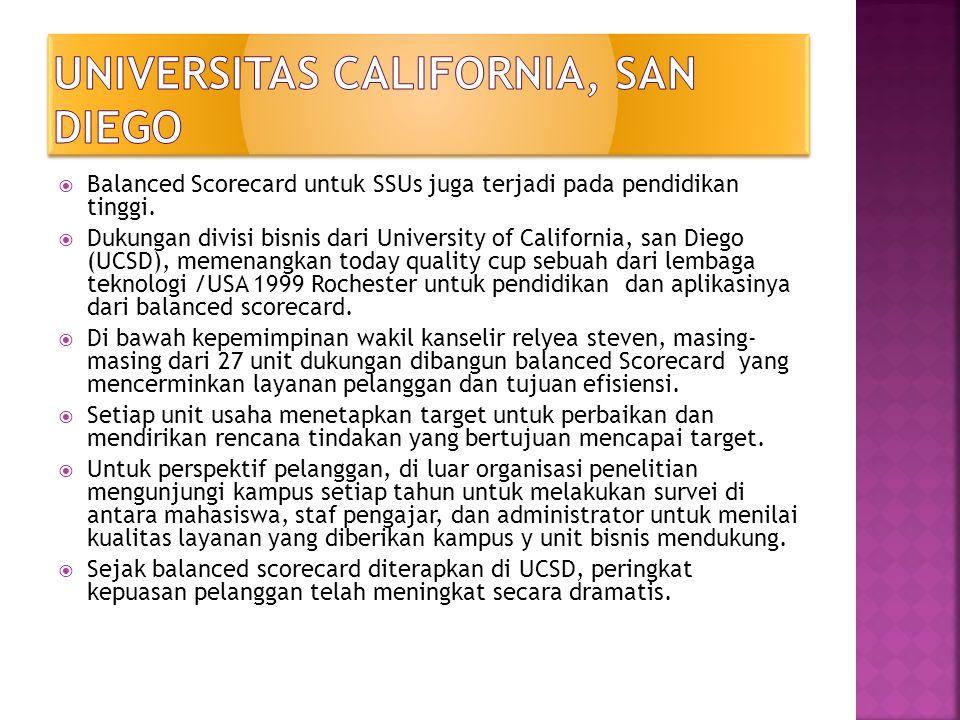  Balanced Scorecard untuk SSUs juga terjadi pada pendidikan tinggi.  Dukungan divisi bisnis dari University of California, san Diego (UCSD), memenan