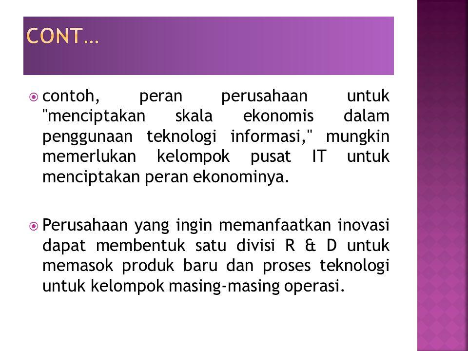  contoh, peran perusahaan untuk