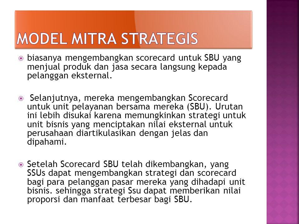  Perjanjian Layanan: perjanjian resmi antara SBU dan SSU mendefinisikan harapan tentang layanan dan biaya.