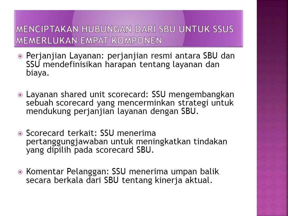  Perjanjian Layanan: perjanjian resmi antara SBU dan SSU mendefinisikan harapan tentang layanan dan biaya.  Layanan shared unit scorecard: SSU menge