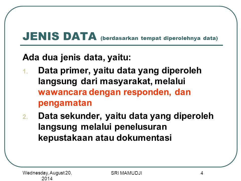 MANHEIM (jenis data berdasarkan tingkat kepercayaan peneliti atas data yang diperoleh) First Level Data, yaitu data yang diperoleh dari wawancara Second Level Data, yaitu data yang diperoleh dari pengamatan Third Level Data, yaitu data yang diperoleh dari hasil pengamatan yang dicatat Wednesday, August 20, 2014SRI MAMUDJI 5